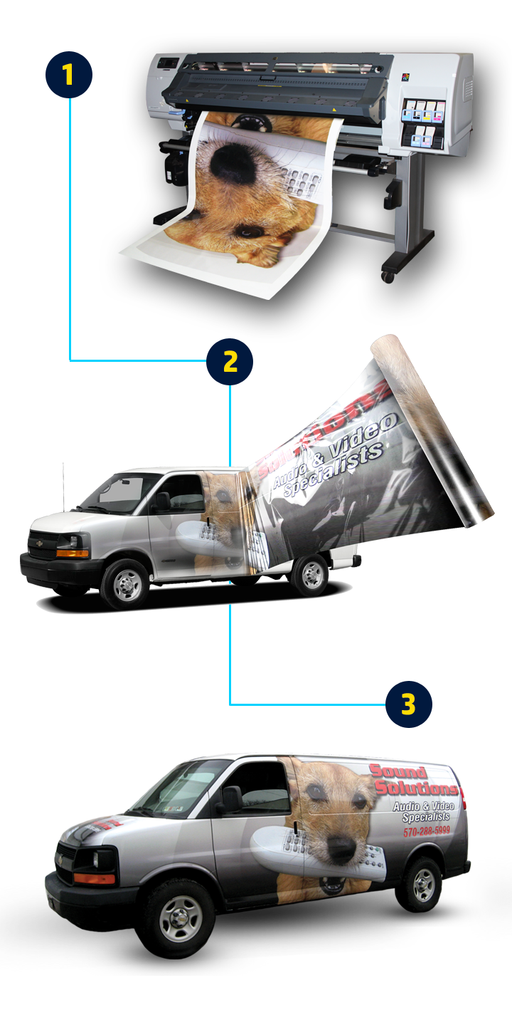 Process of the wrap